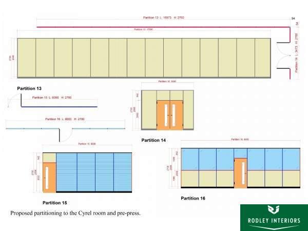 partition-plans